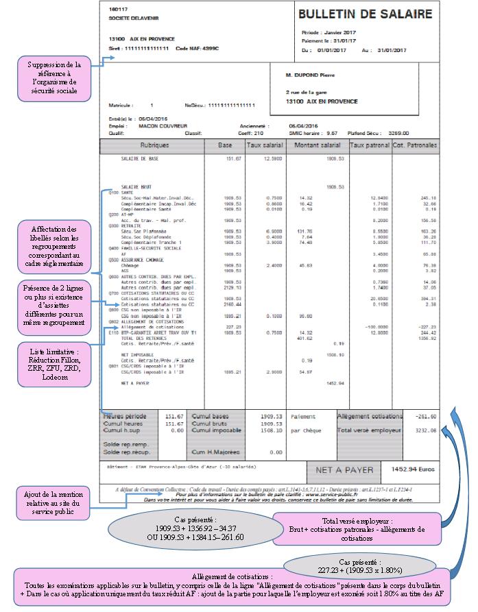 bulletin simplifié